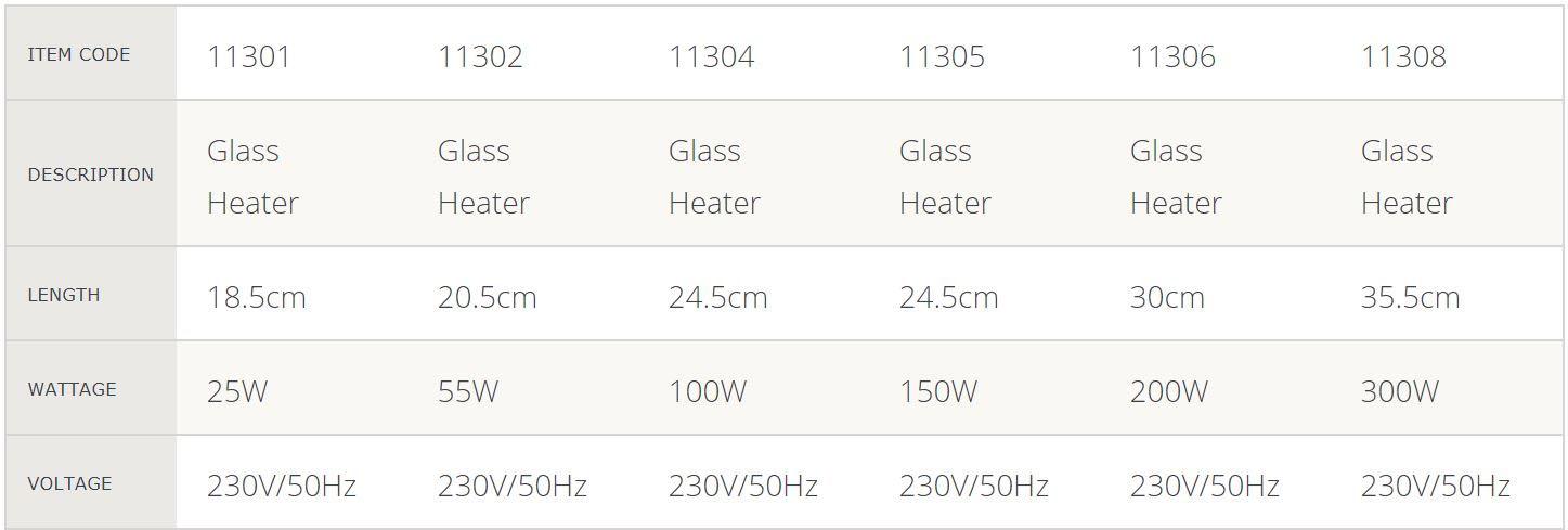 Glass Heater Spec