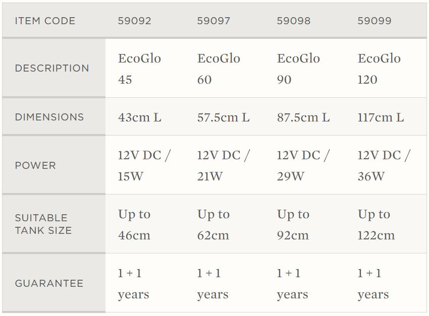 EcoGlo Group Table