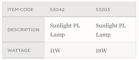 Sunlight PL Lamps