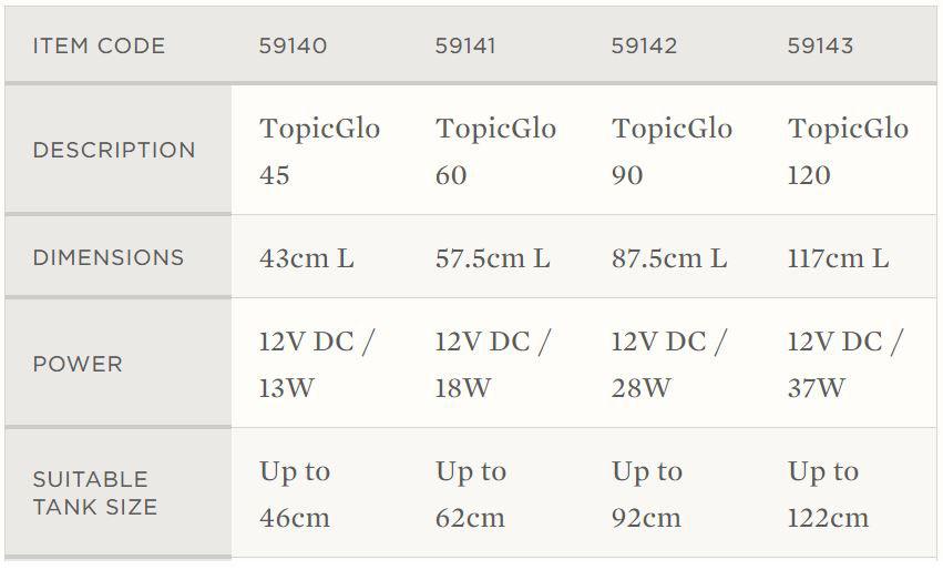 TropicGlo Table