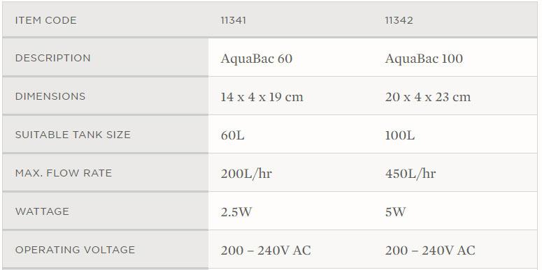 AquaBac