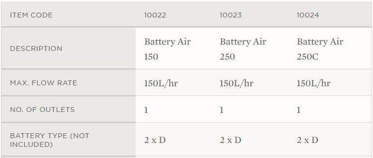 Batter Air Pump Spec