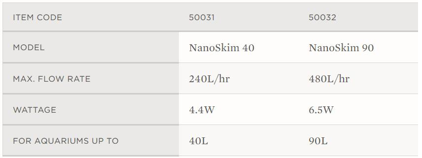 Nano Skimmer